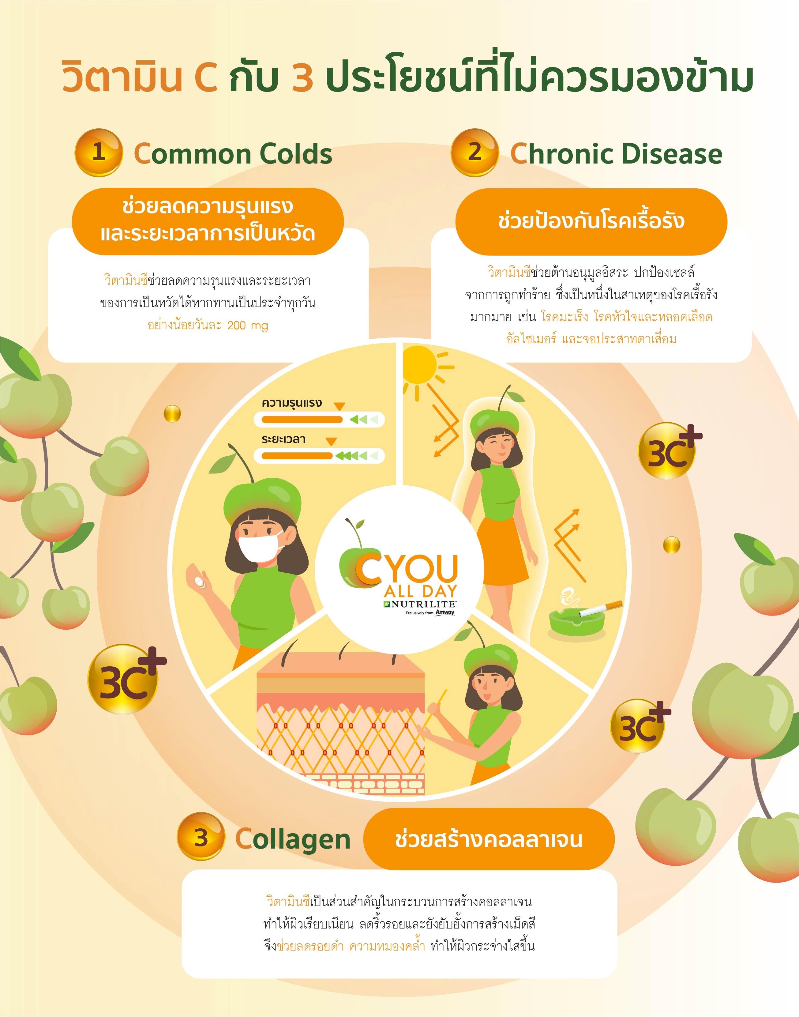 vitaminc_for_healthy_2.jpg