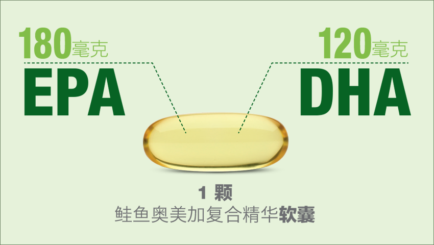 nutrilite-salmon-omega-3-capsule-amount-of-EPA-DHA-omega-3-zh.png