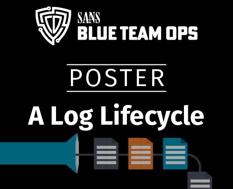 470x382_Poster_BlueTeam_Log-Lifecycle.jpg