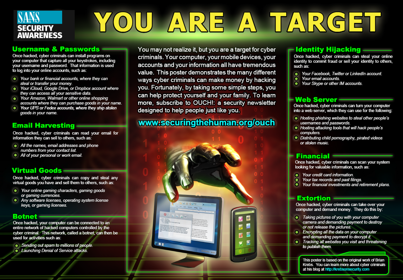 ssa-you-are-target.png