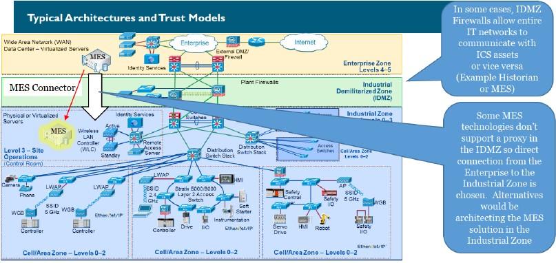 Trust_models_4.jpg