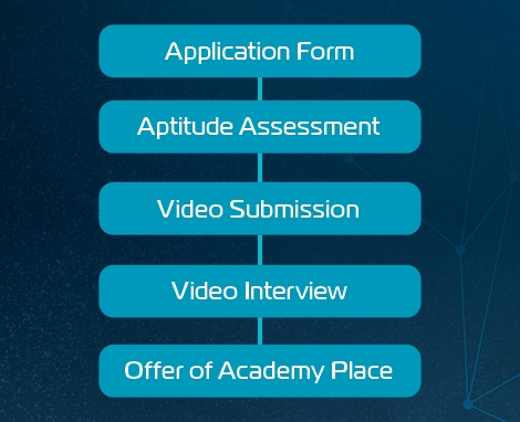 application_process_470x382.jpg