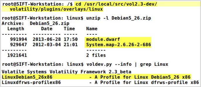 VolatilityLinuxProfile_SANS.jpg