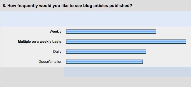Survey_Question_8