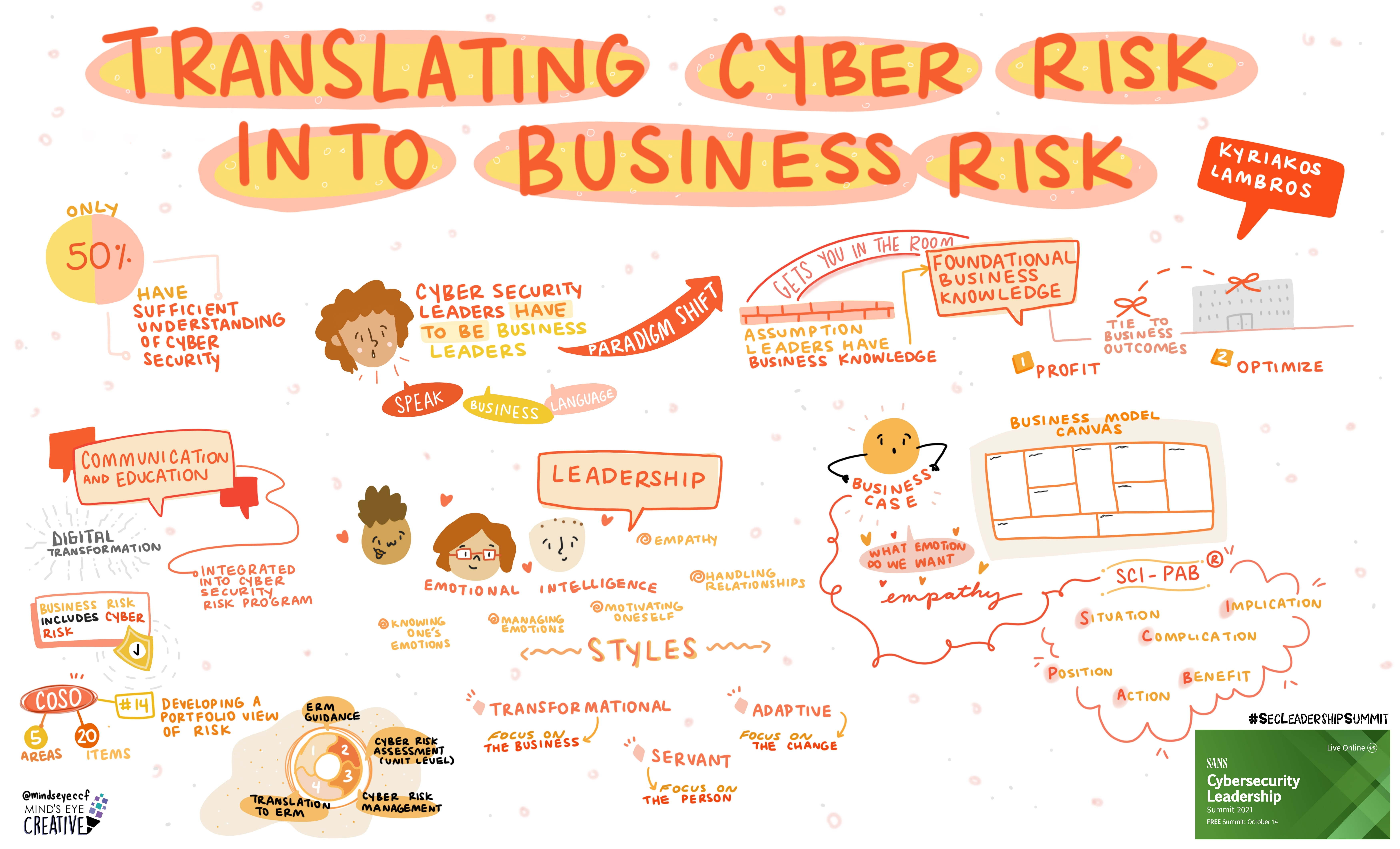 01_CyberSecurityLeadership_Kyriakos_Lambros.jpg