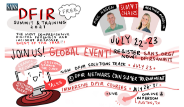 DFIR_Summit_Blog.png