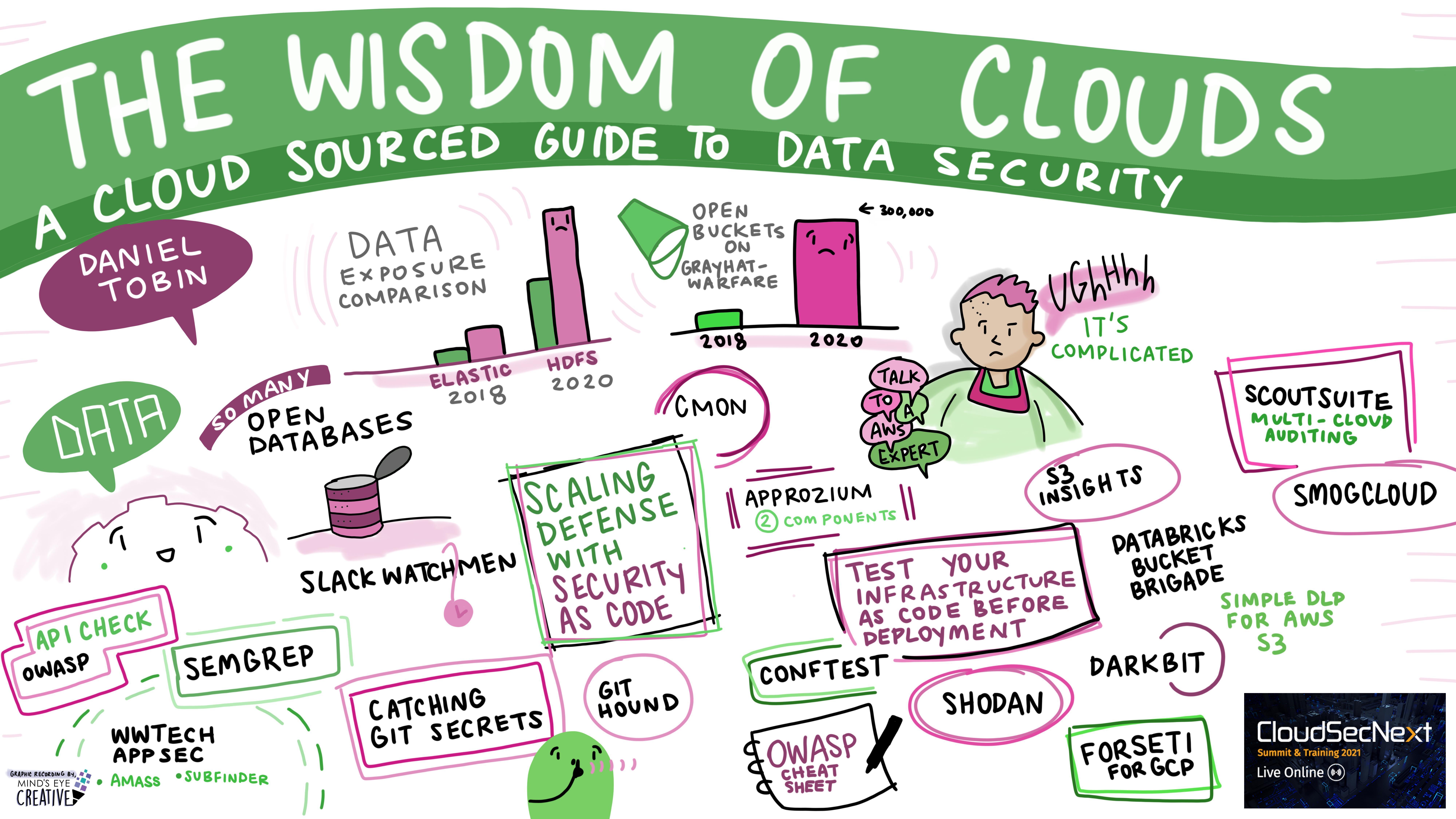 06_CloudSecNext_Daniel_Tobin.jpg