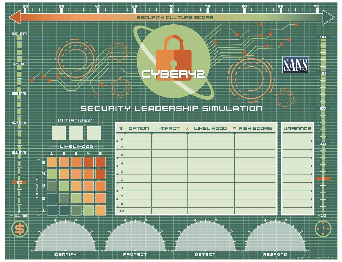 Cyber42_game_board.jpg