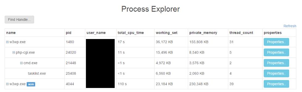 process_explorer