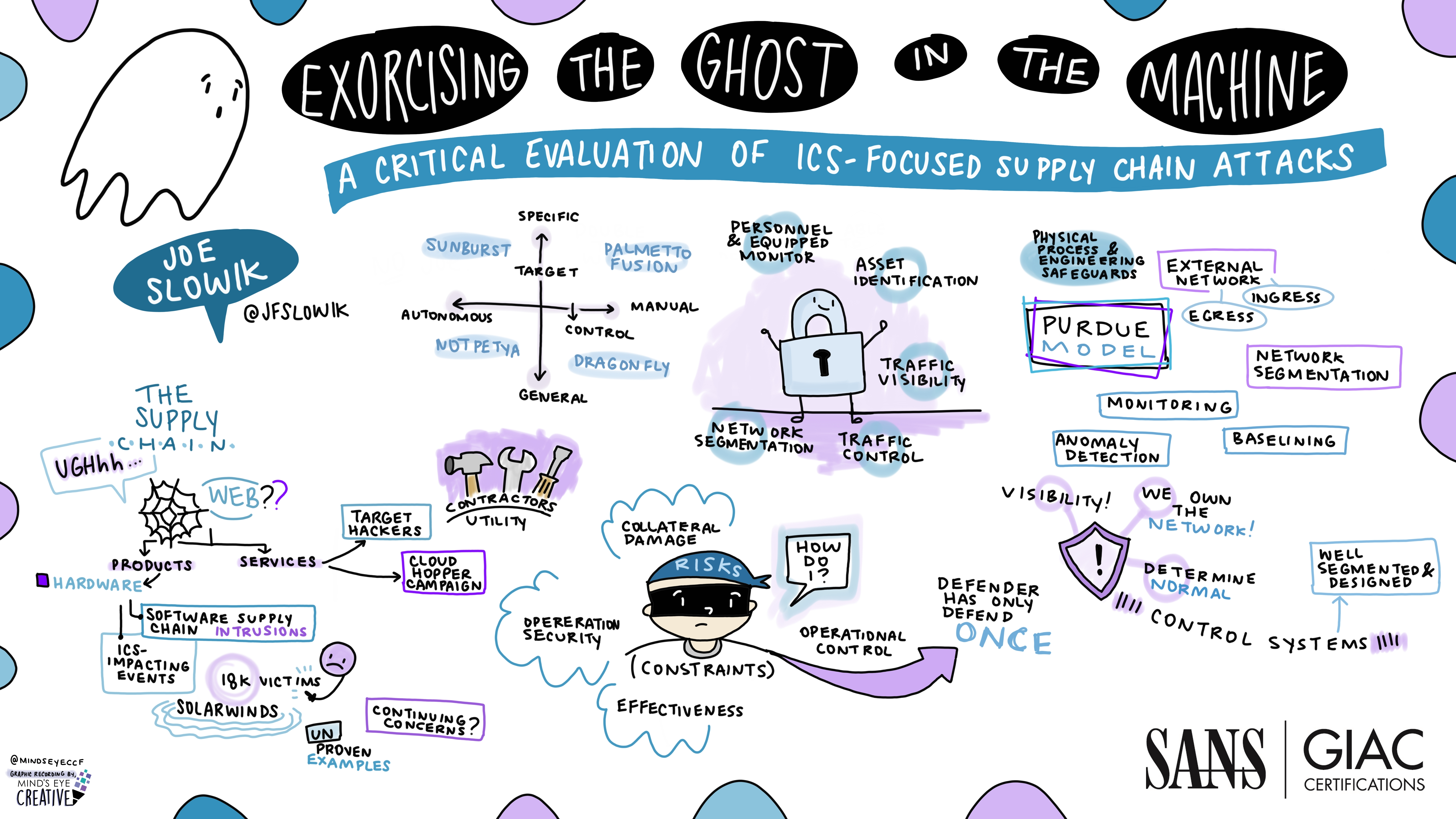 Exorcising_the_Ghost_in_the_Machine_-_A_Critical_Evaluation_of_the_ICS-Focused_Supply_Chain_Attacks_Joe_Slowik.jpg