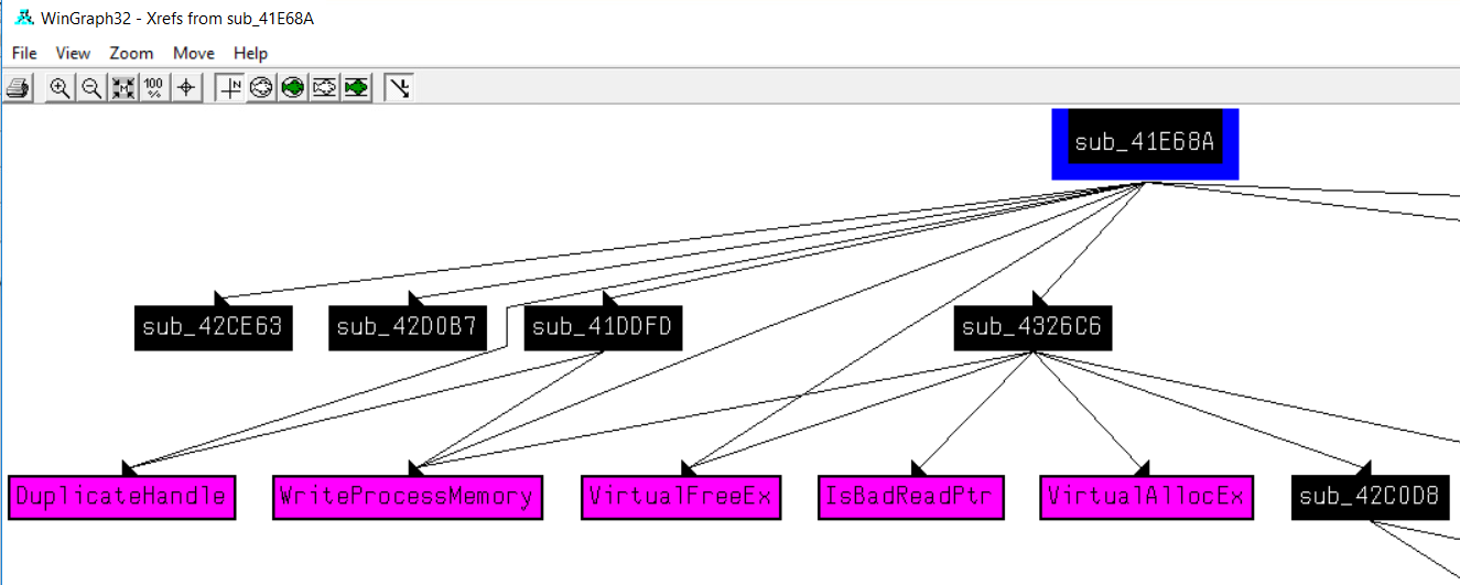 01-IDA-graph-xrefs-from.png