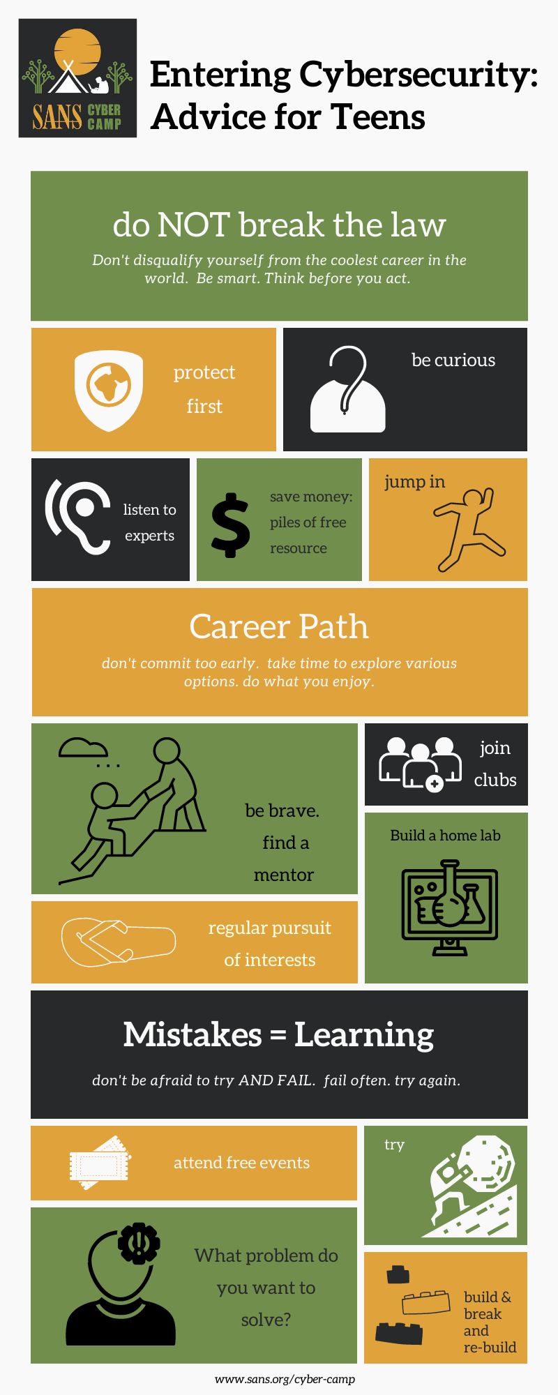 Infographic_Entering_Cybersecurity_Advice_for_Teens.png