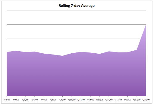 rolling_average