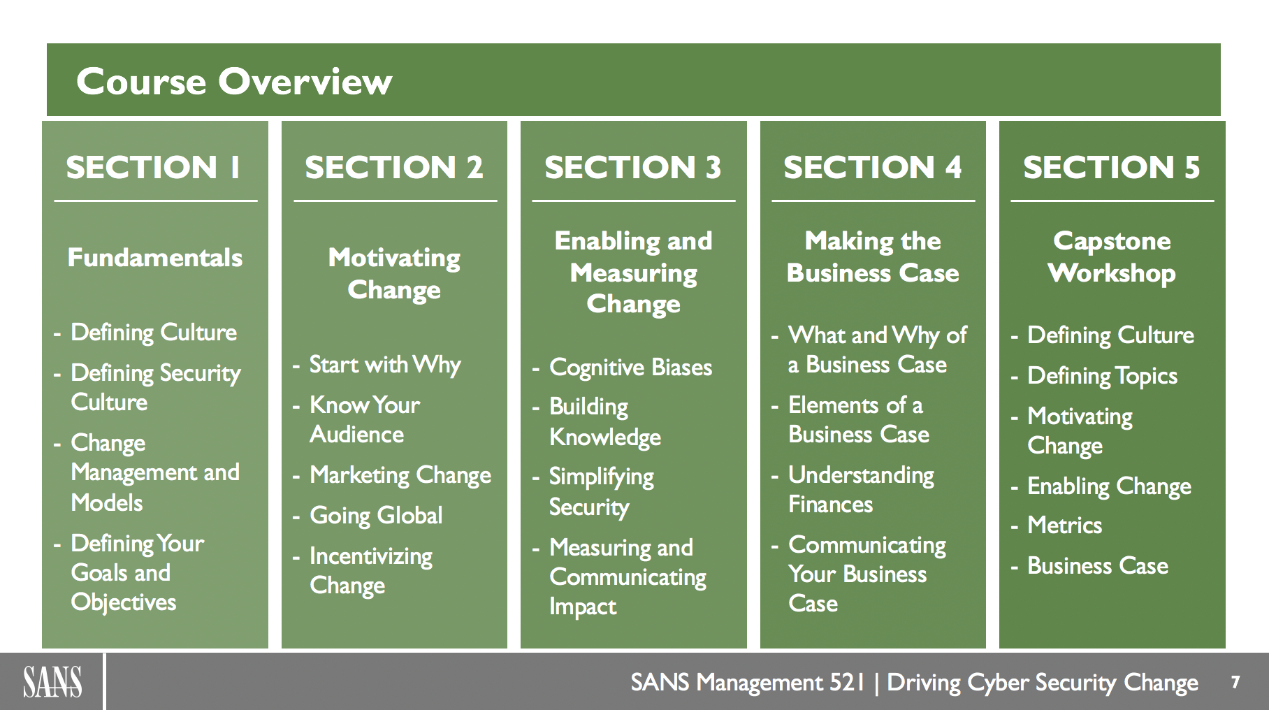 MGT521-CourseOverview.png