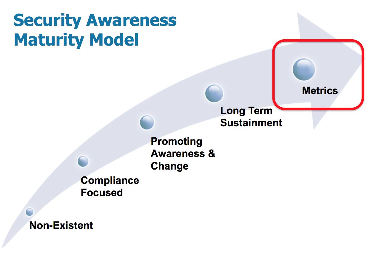 ssa-maturity-model.png