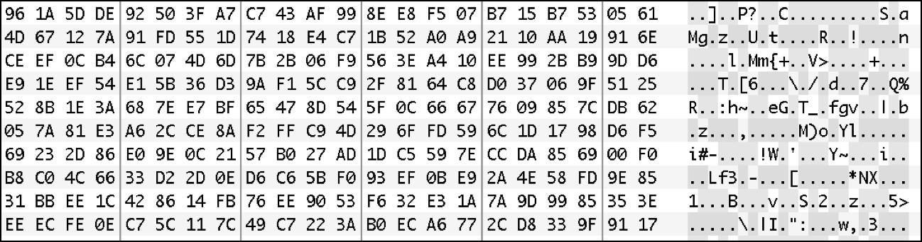 Data-proetction-encrypted-iphone-ios.jpg