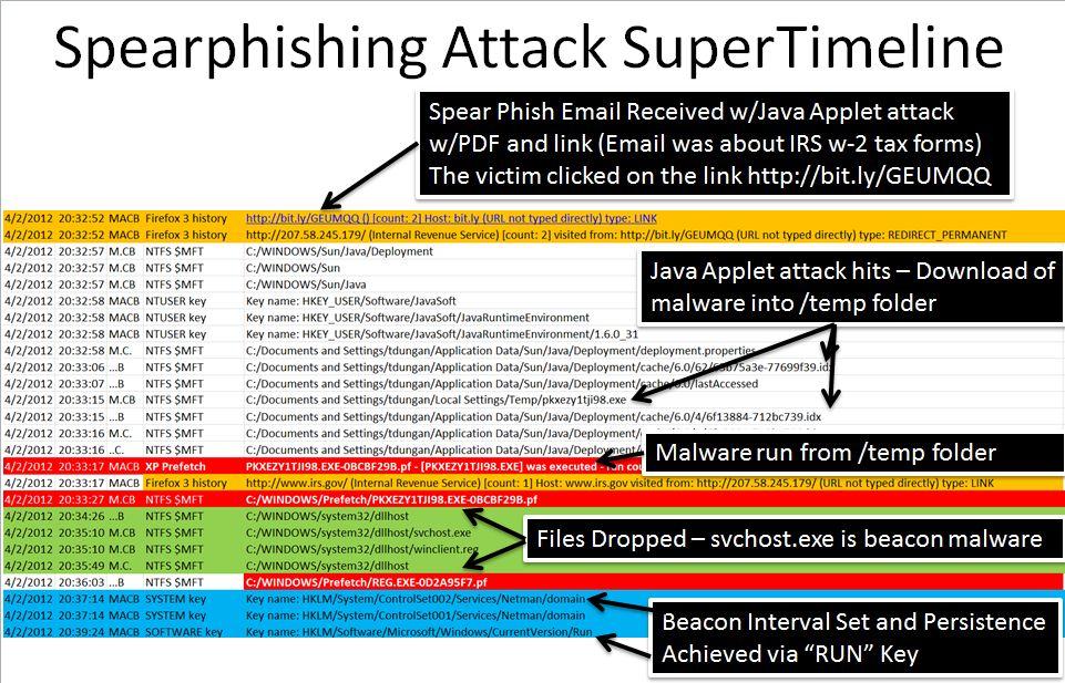 Spearphishing.jpg