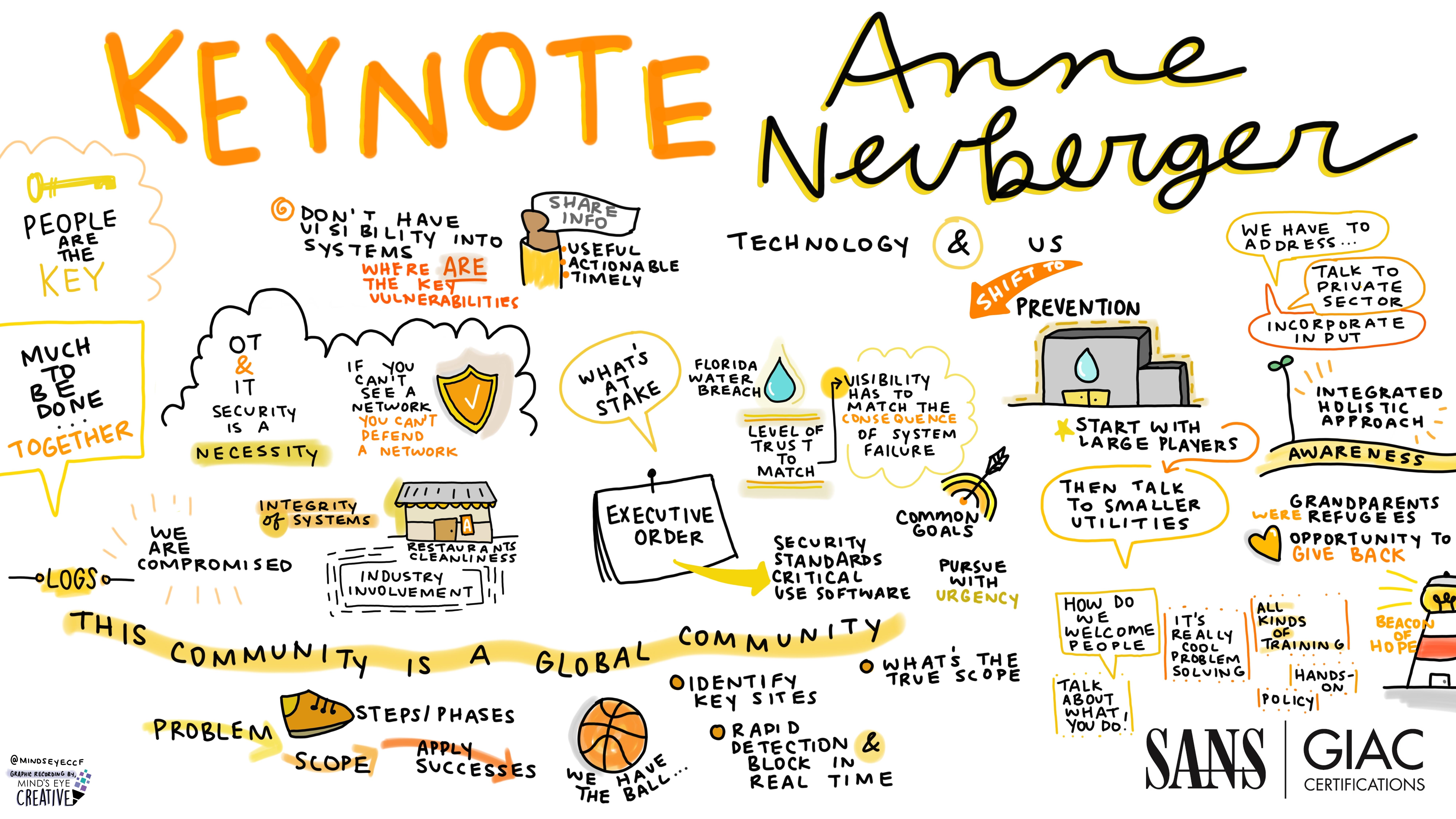 Keynote_-_Anne_Neuberger_-_Graphic_Recording.jpg