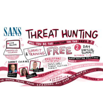 Threat_Hunting_Summit_Promo_1.png