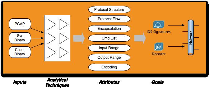 PRE_Process3.png