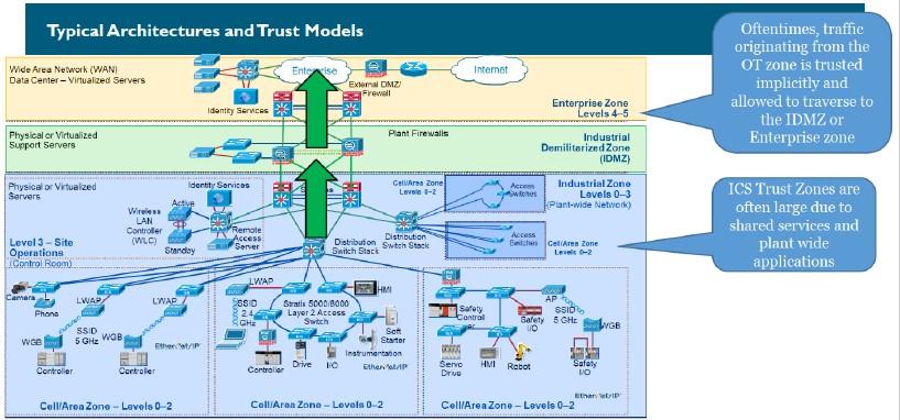 Trust_models_2.jpg