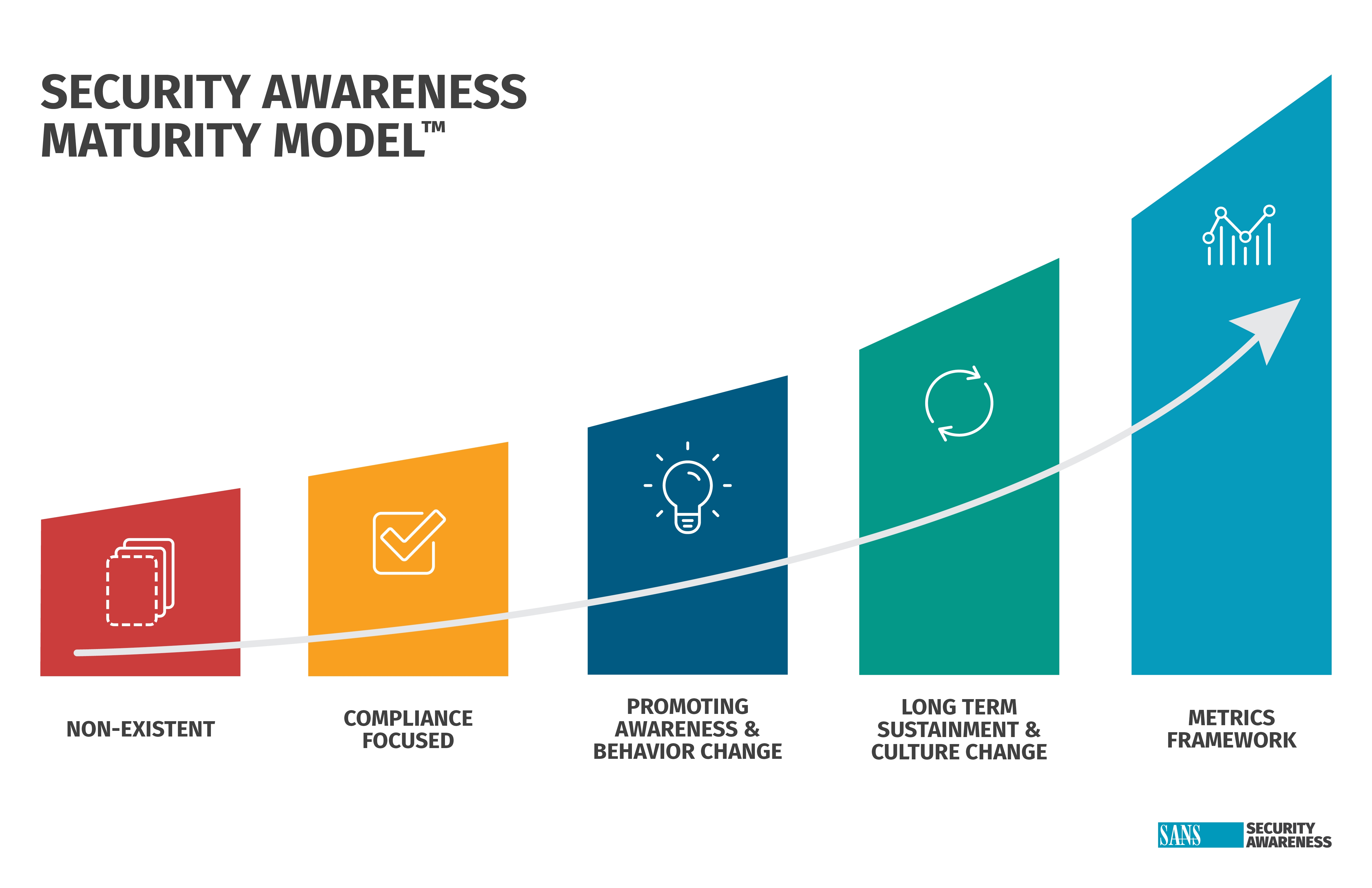 SSA_Maturity_Model_Infographic_Final_tm.jpg