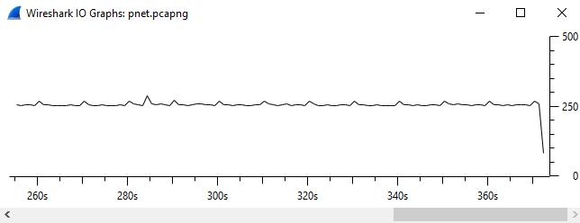 Wireshark-IO-Data.png
