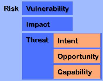 risk_diagram.png