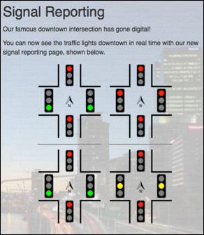 signal_reporting