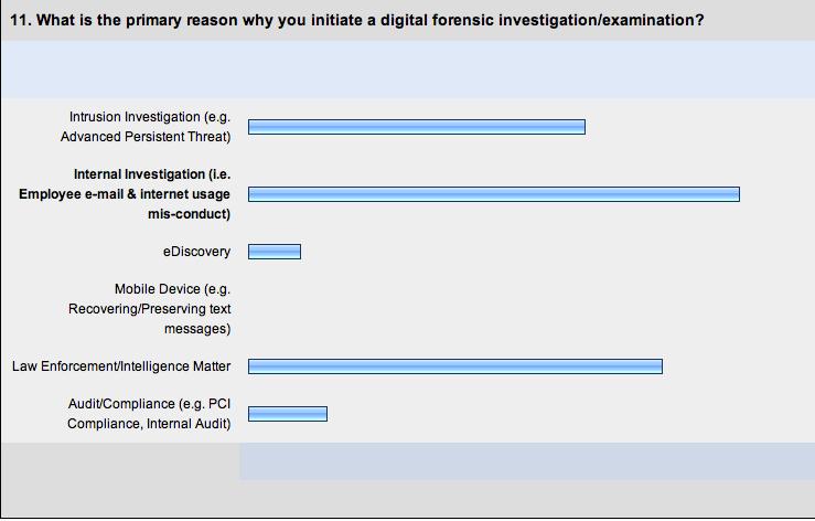 Survey_Question_11