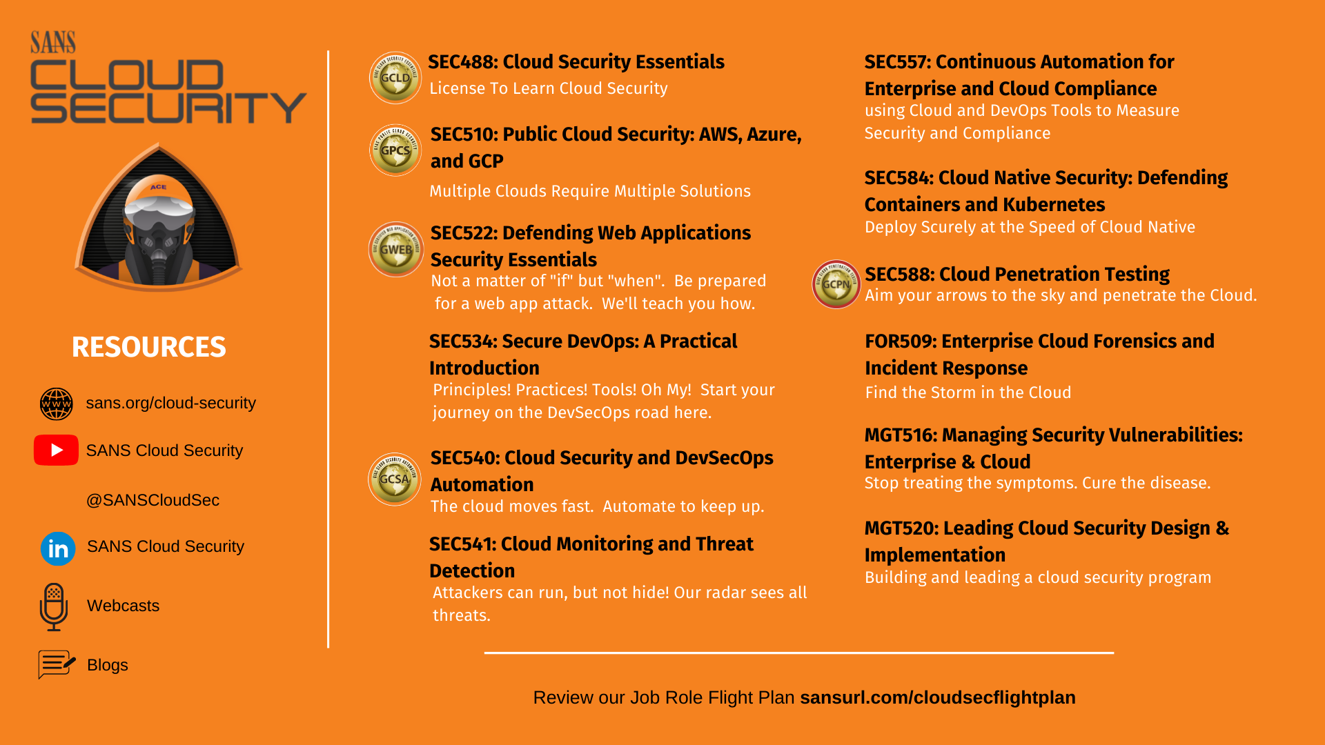 Cloud_Security_Curriculum_Slide_210511.png