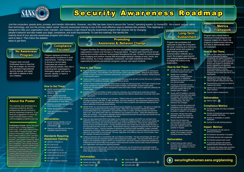 STH-SecurityAwarenessRoadmap2016-Email_0.jpg