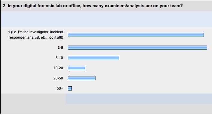 Survey_Question_2