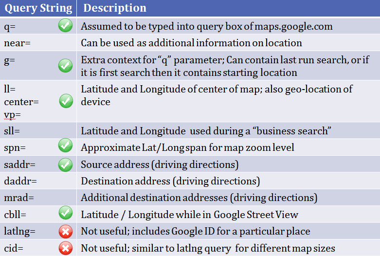 GoogleMapsQueries_Large.jpg