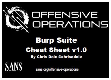 BurpSuiteCheatSheet_TitleCard.png