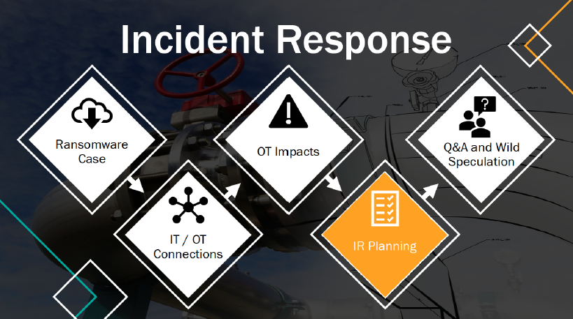 Incident_Response_IR_Planning.PNG
