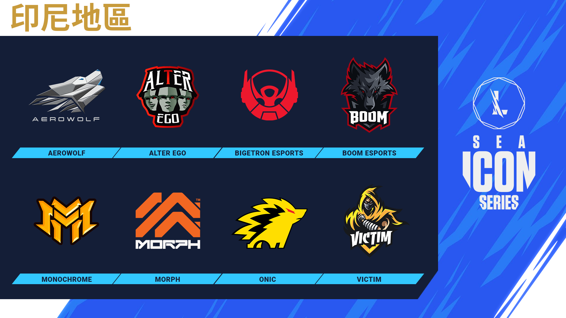 Invited-Teams_ALL_TC_ID.png