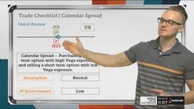 Trade Checklist | Calendar Spread