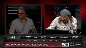 Trade Short Duration Options