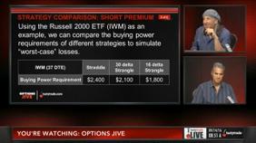 Strategy Comparison: Short Premium