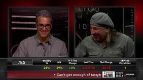 What is tastytrade Trading?