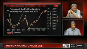 Probabilities Around the Fed