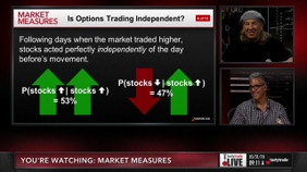 Is Options Trading Independent?