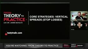 Core Strategies: Vertical Spread Stop Losses