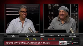Managing An Unstoppable Stock Anatomy of a Trade