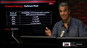 Position Sizing | Defined Risk