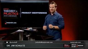Product Indifference