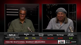 The State of Implied Volatility