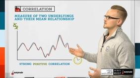 Portfolio Strategy | Correlation