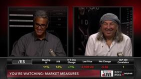 IV Rank Based Profit Targets